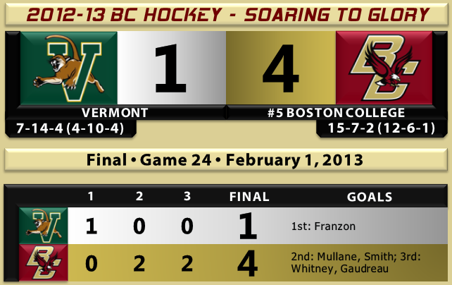 BC beats Vermont hockey 2.1.13