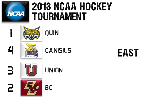 2013 NCAA Hockey Tournament East-Providence