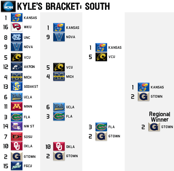 Kegan Bracket South