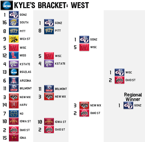 Kegan Bracket West