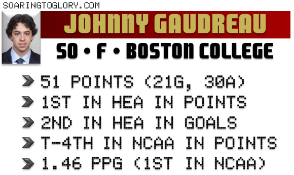 Johnny Gaudreau 2013 Hobey Baker