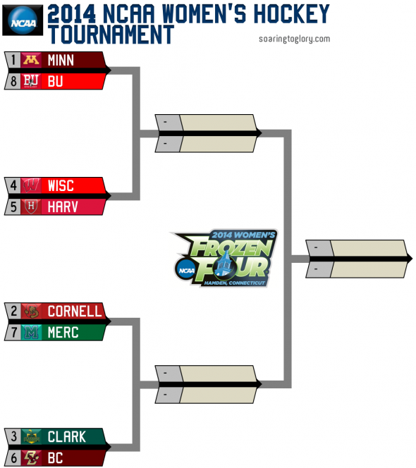 2014 NCAA Womens Hockey Tournament