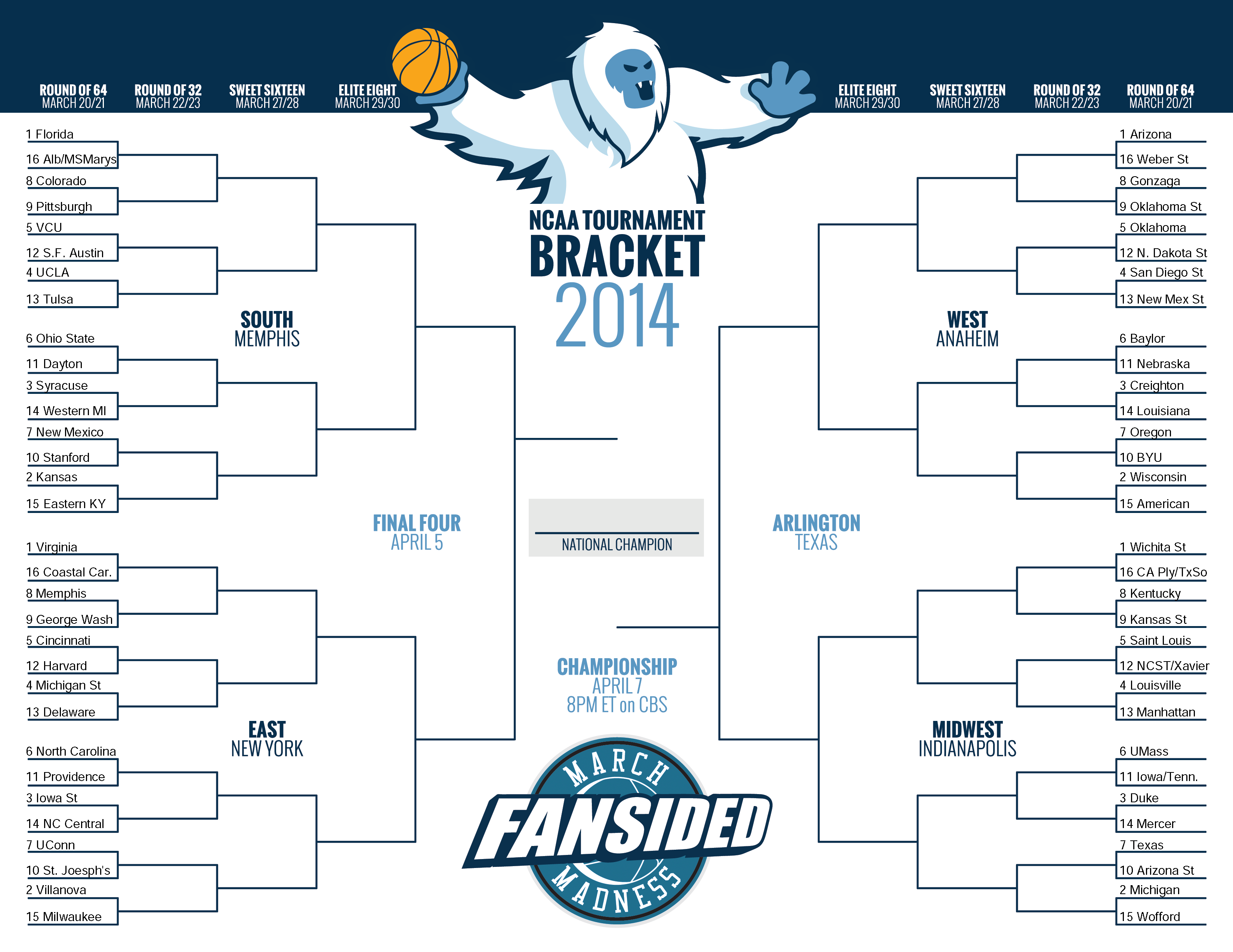 2014 NCAA Tournament: The FanSided Bracket - Soaring to ...