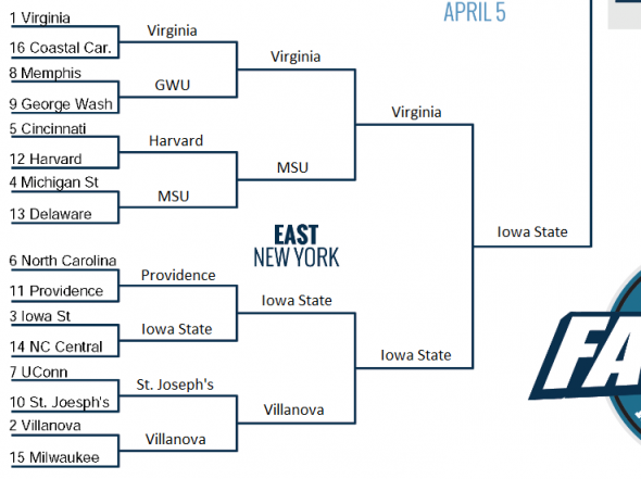 STG Bracket 2014 East Joe