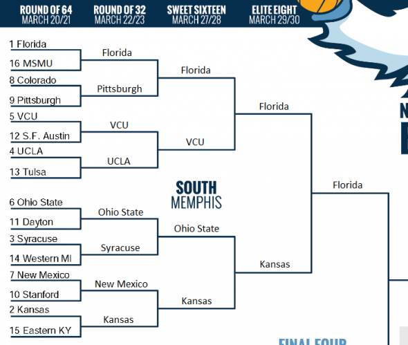 STG Bracket 2014 South Joe