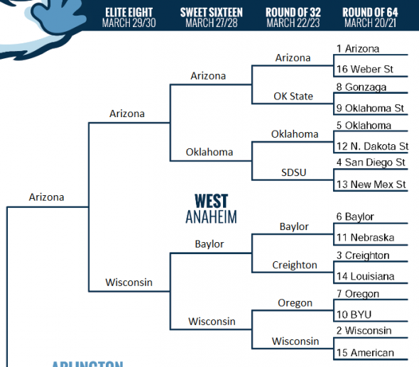 STG Bracket 2014 West Joe