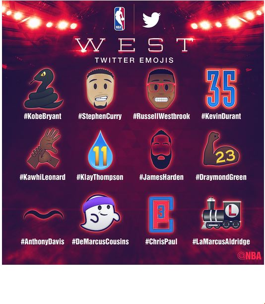 West-emojis