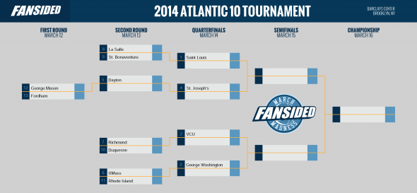 2014MarchMadness_A10