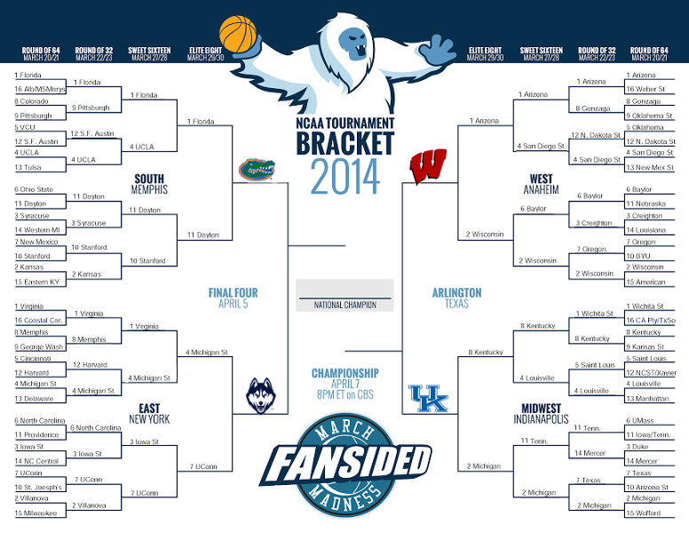 Final Four Predictions 2014: Early Projections Following NCAA Bracket ...