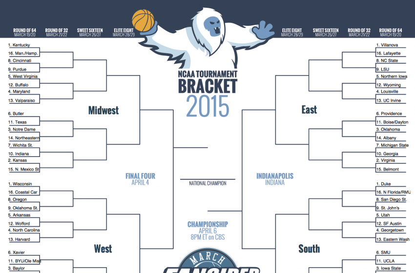 2015 NCAA Tournament Bracket Printable