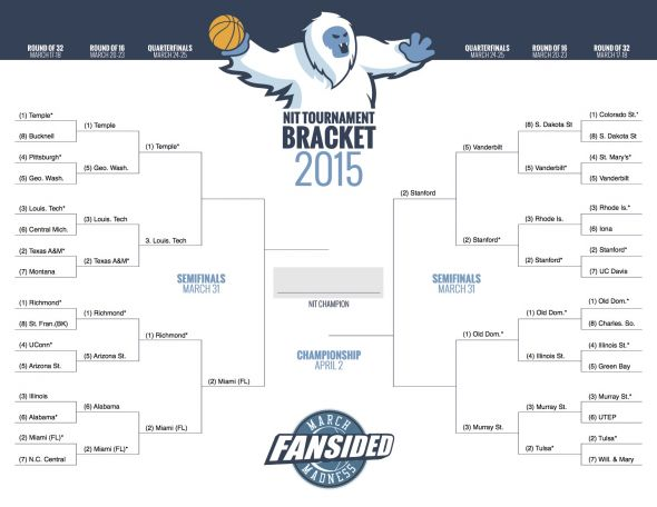 Updated 2015 Nit Bracket It Takes Two Seeds To Tango