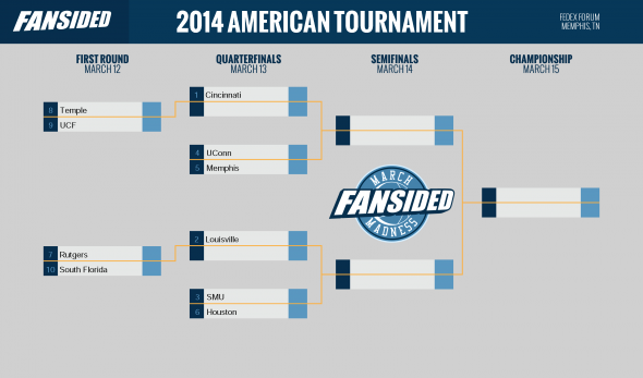 2014MarchMadness_AAC