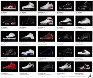 Jordan Shoe Sales Numbers