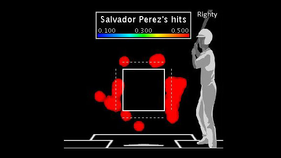 perez outside zone