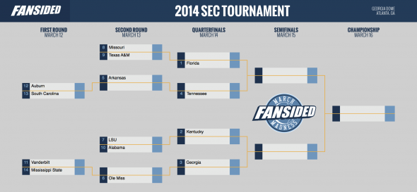 2014MarchMadness_SEC_Form
