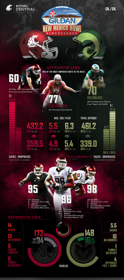 ACU NM Bowl Graphic3