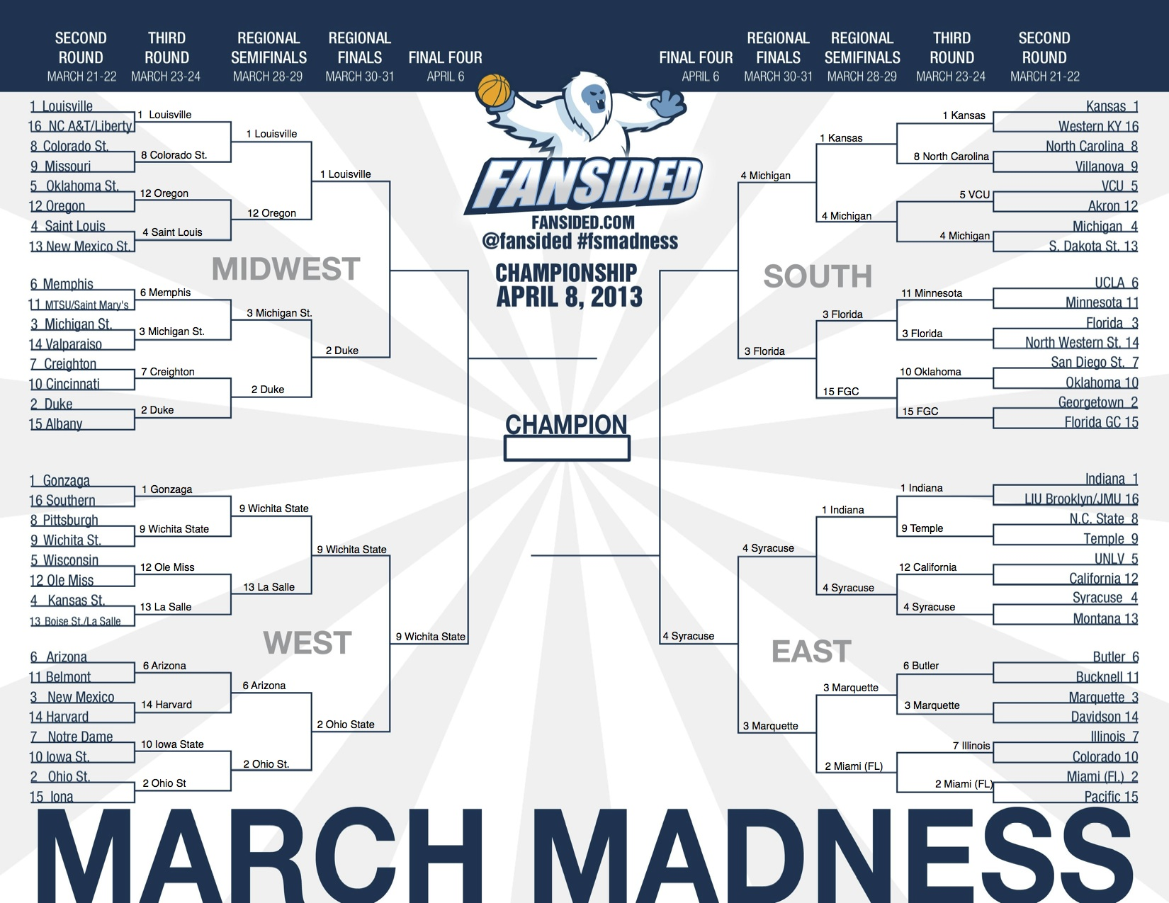 photo regarding Acc Printable Bracket named Past 4 2013 Bracket Prices of the Working day