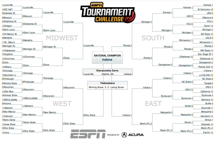 http://cdn.fansided.com/wp-content/blogs.dir/229/files/2013/03/Obama_Bracket.jpg