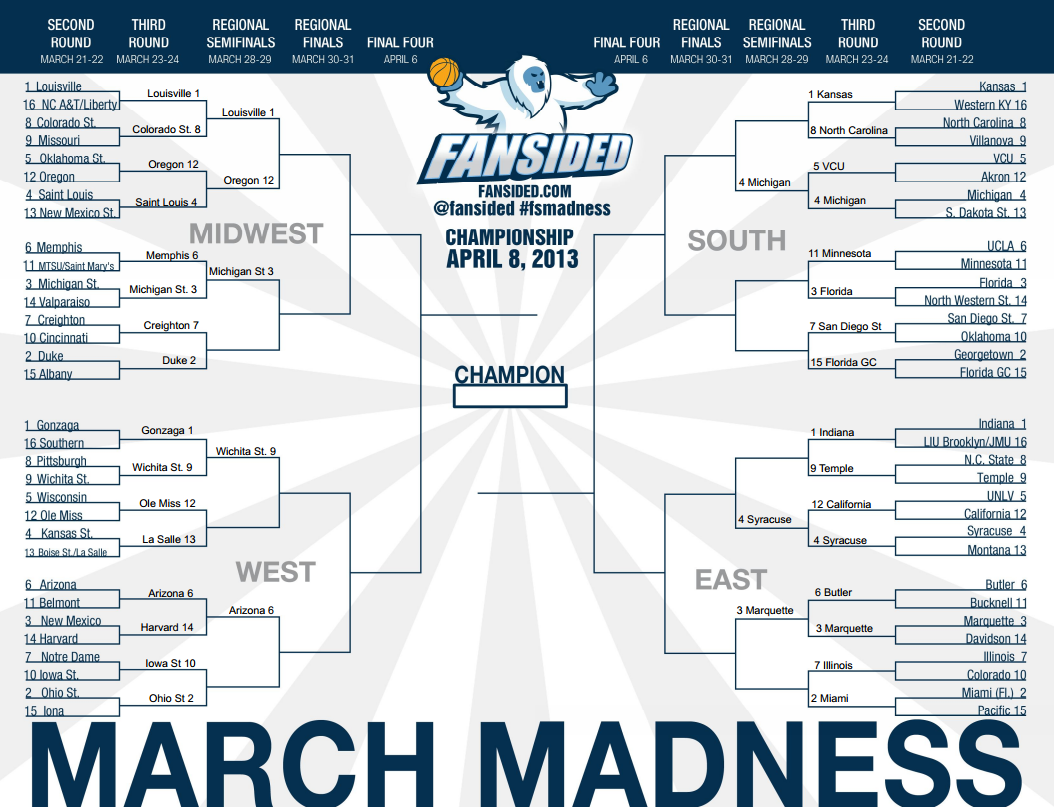 sweet 16 dating sites Taking a look at the updated 2017 ncaa women's tournament bracket now that the sweet 16 is set with the uconn huskies still rolling.