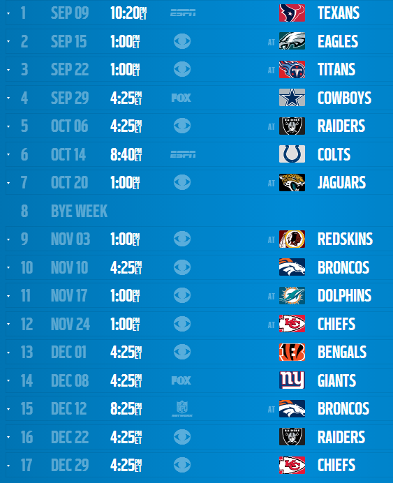 San Diego Chargers Home Schedule