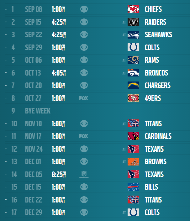 jacksonville jaguars 2013 schedule fansided sports news. Cars Review. Best American Auto & Cars Review