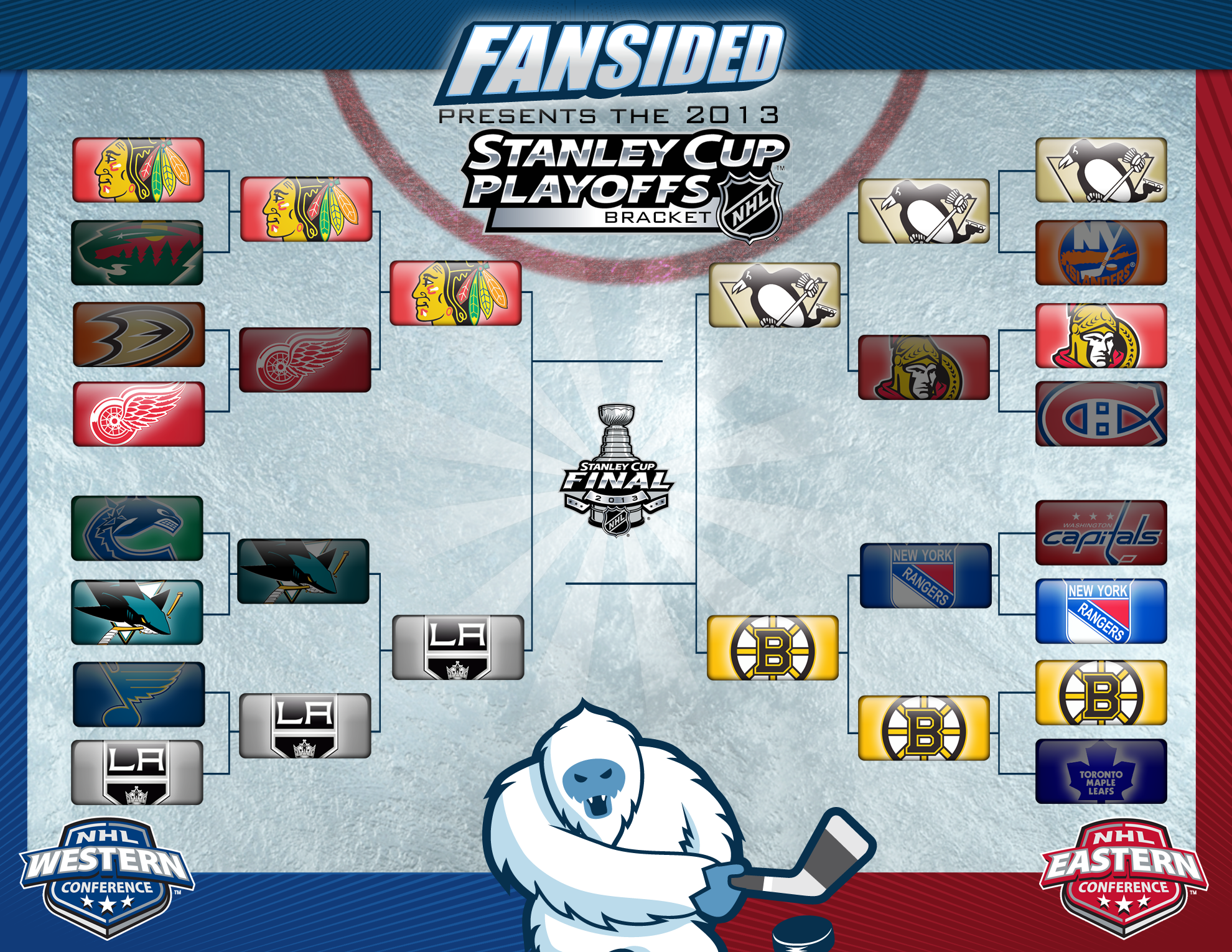 NHL Stanley Cup Playoffs Bracket 2014