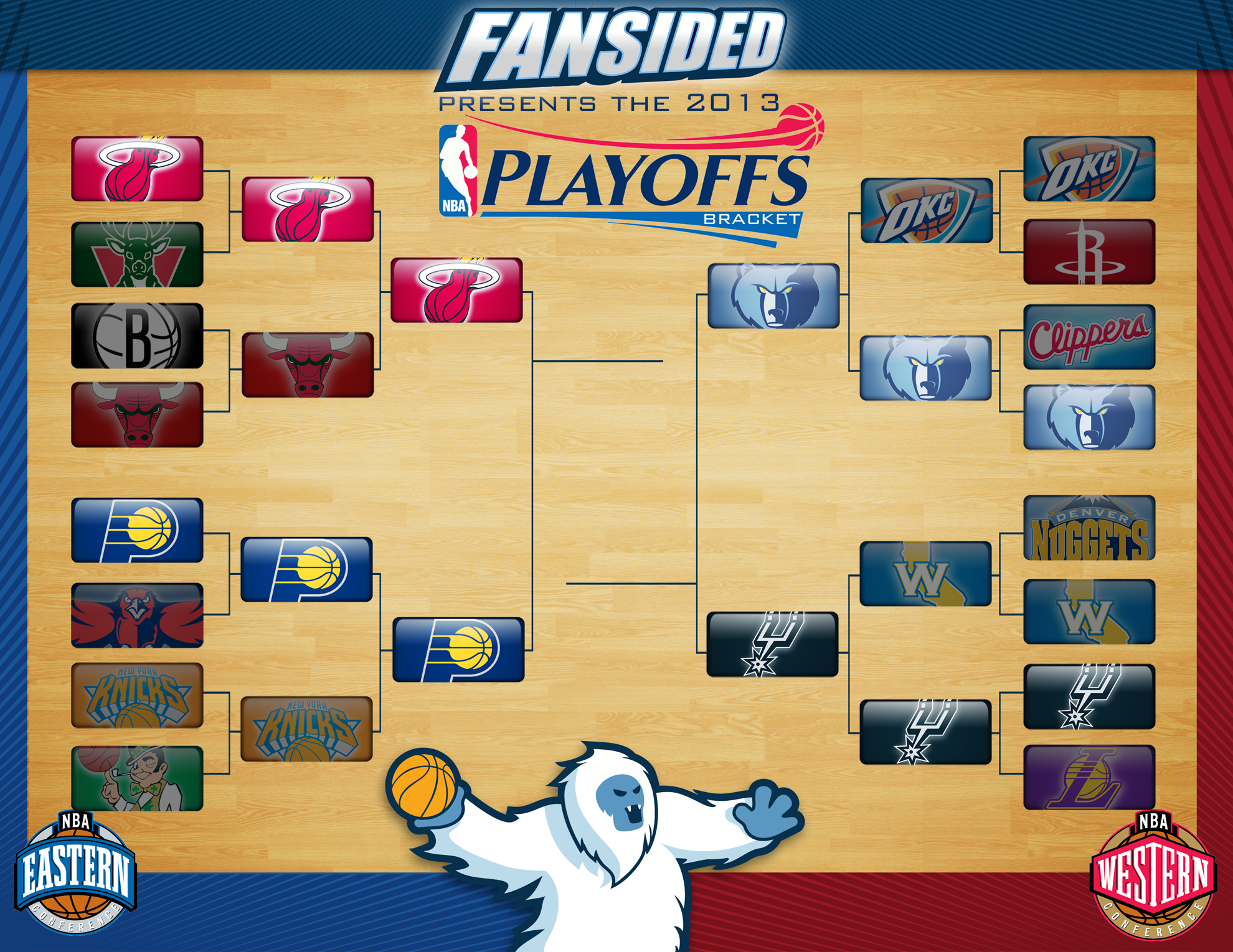 NBA Playoffs Bracket 2013: Eastern and Western Conference Finals Set