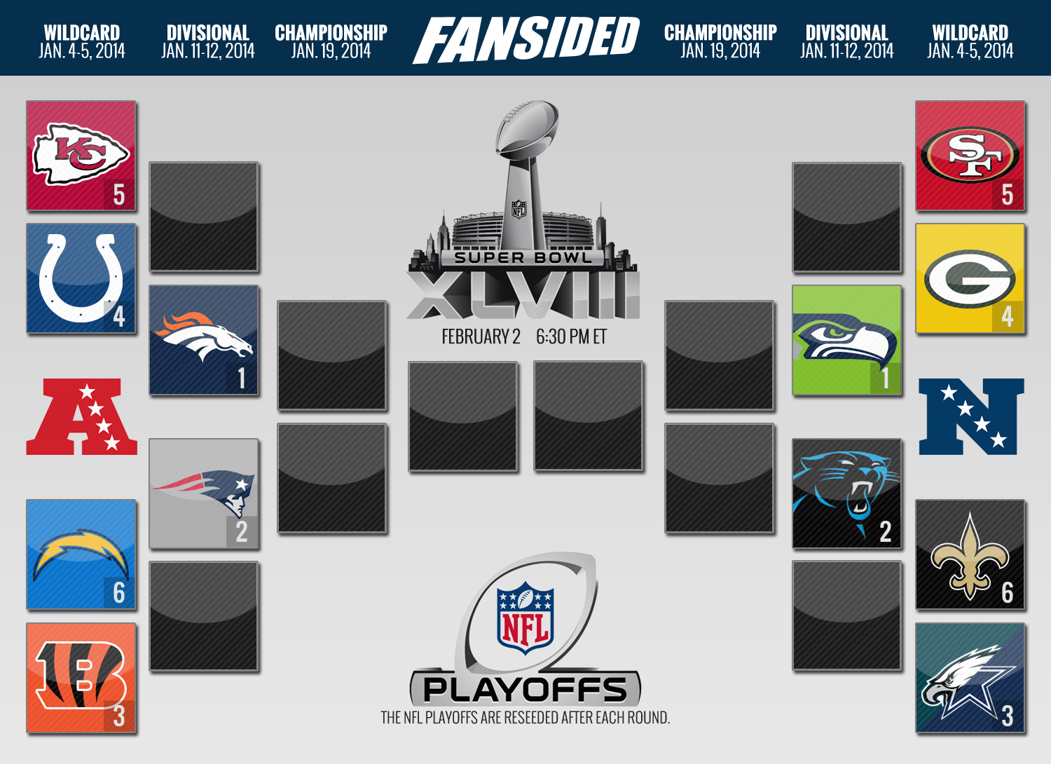 NFL Playoff Bracket Entering Week 17 Sunday Night Football
