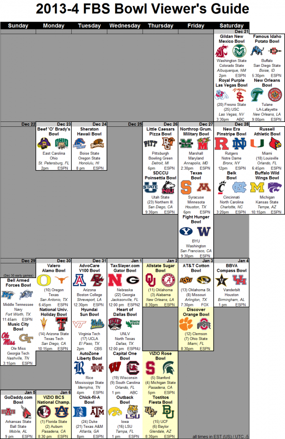 college football bowl calendar