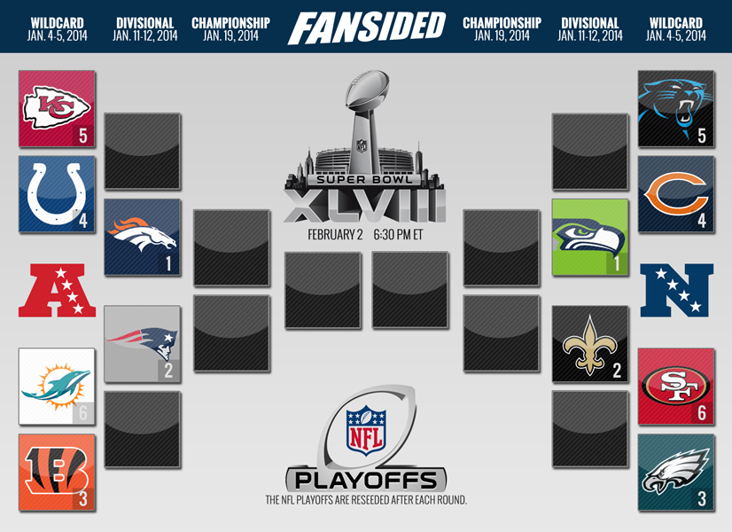 2014 Nfl Playoff Bracket If The Season Ended Today