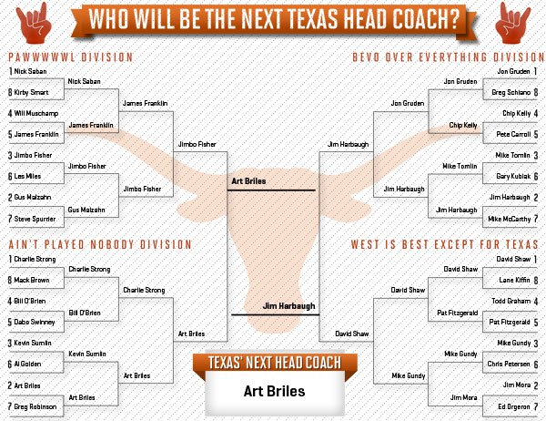 texas-bracket-final-blog