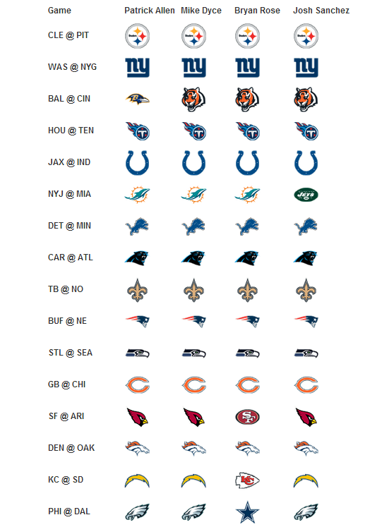 week17picks