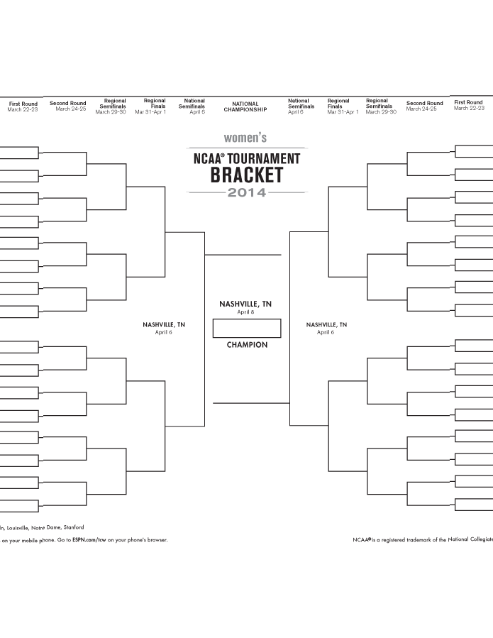 2014 ncaa women 39 s basketball tournament blank printable