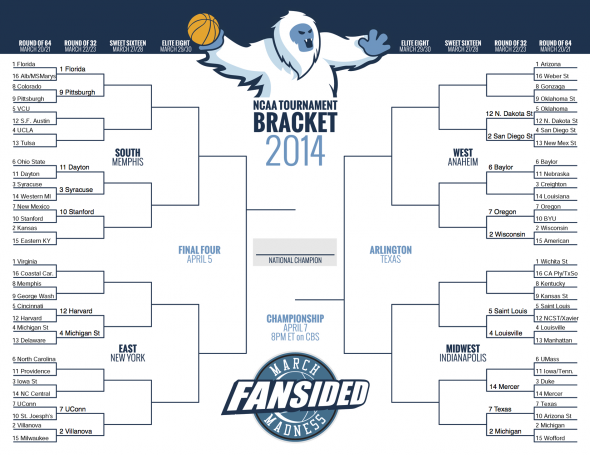 UPDATED MarchMadness_2014-stanford beats new mexico