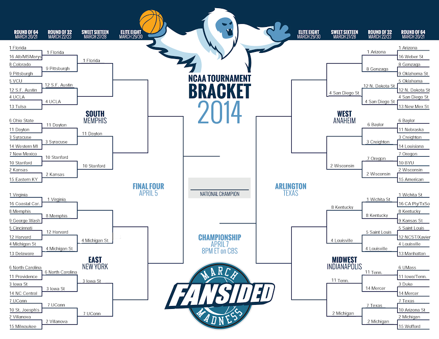 updatedbracket
