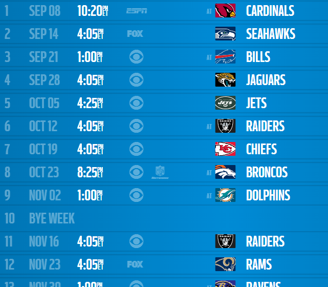 San Diego Chargers Home Schedule 2014