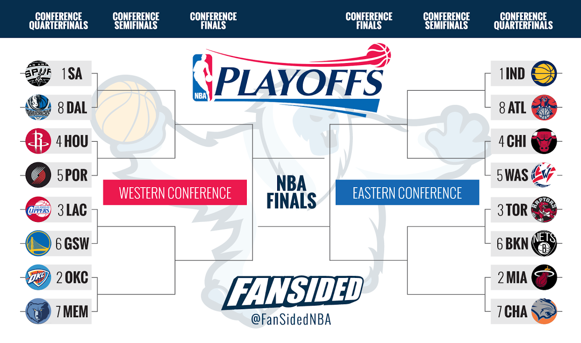 Nba Playoff Standings Predictions | All Basketball Scores Info