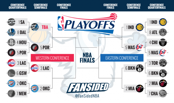 NBA14Bracket_rd2_mavsnets