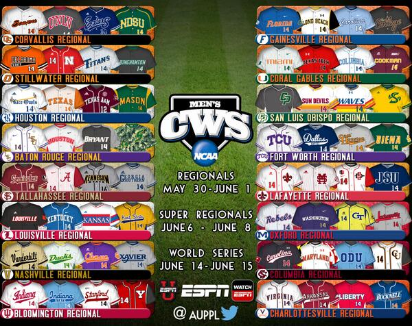 College Baseball World Series 2014 Visual Guide To All