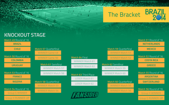 WCBracket_Day14_GroupE_FranceSwitzerland