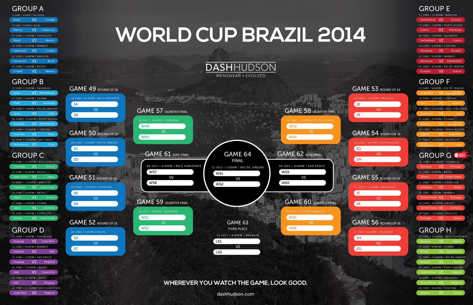 World Cup 2014: How does it work?