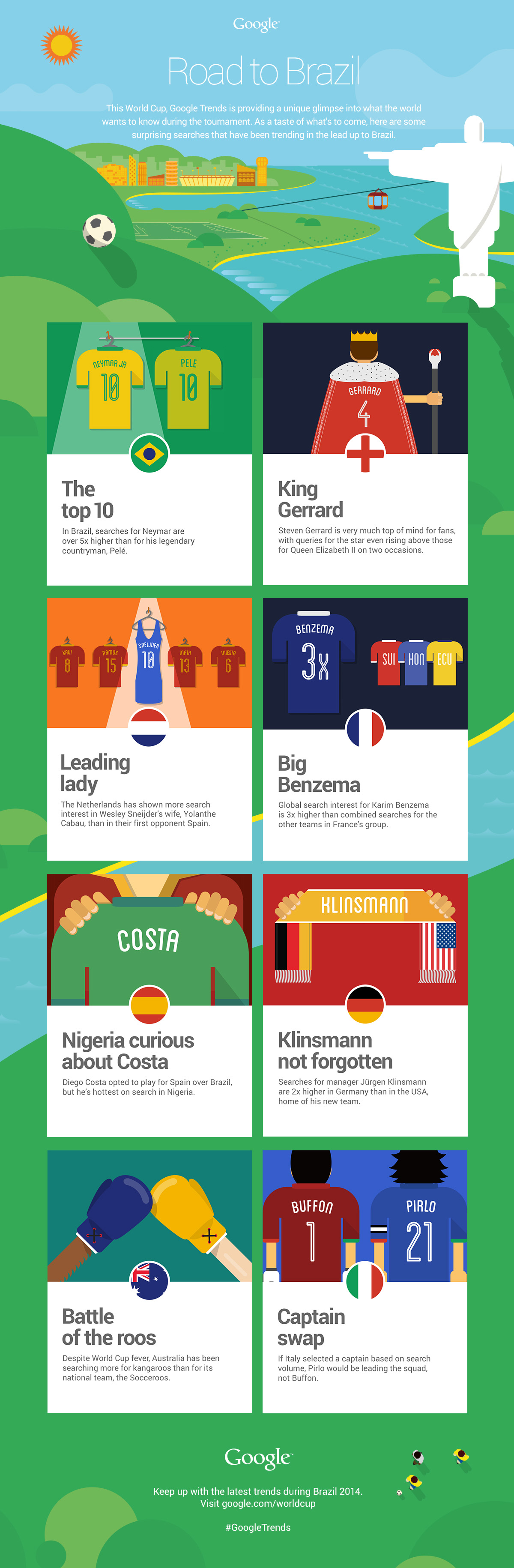 World-Cup-Poster (1)