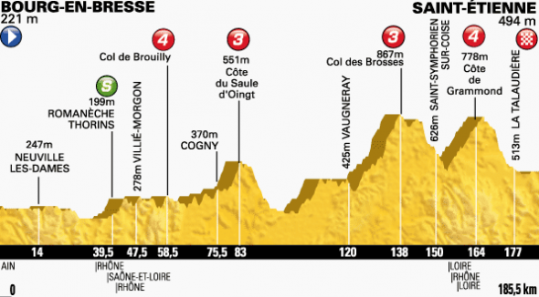stage12profile