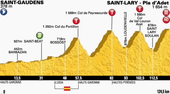 stage17profile
