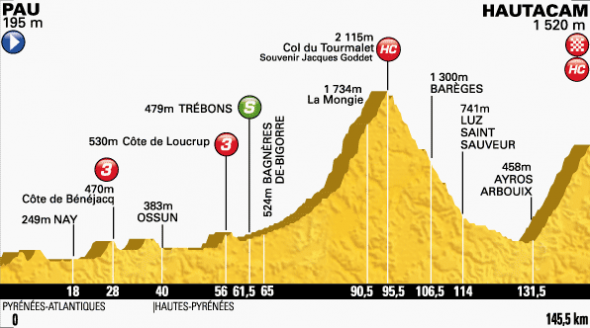 stage18profile