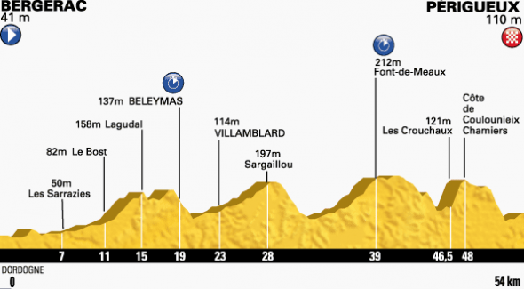 stage20profile