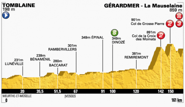 stage8profile