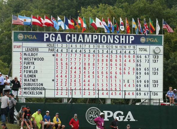 pga championship leaderboard 2014  live updates and scoring