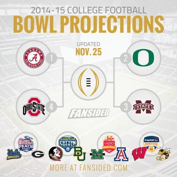 Bowl Projections & College Football Playoff Picks: After Week 3