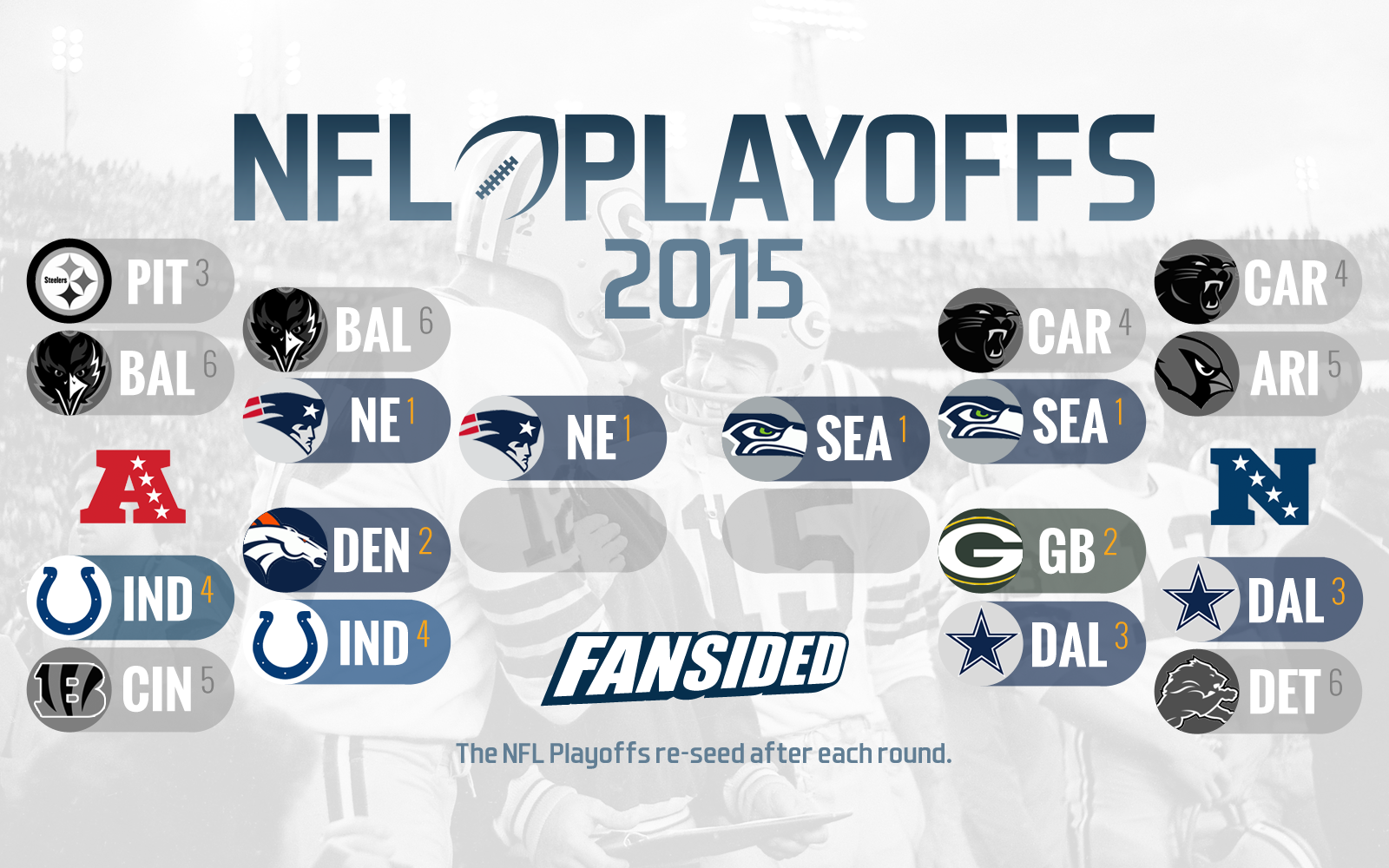 seahawks vs patriots line 2015 playoff bracket nfl